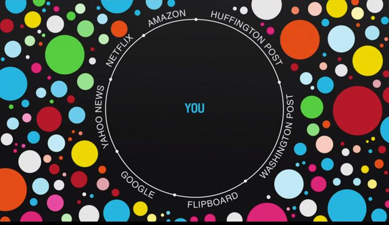 Filter bubbles , Internet Channels